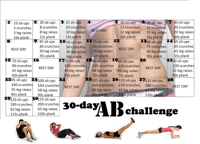Operation Get Your Life: Getting Fit and A 30-Day Ab Challenge
