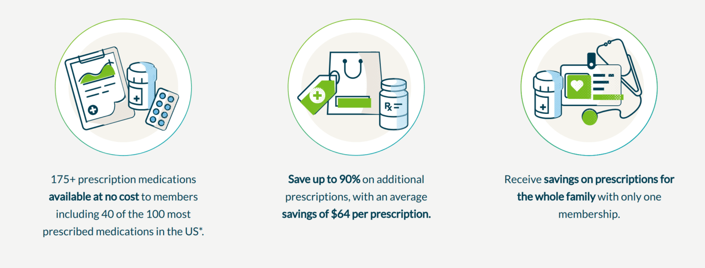 discount prescriptions without insurance